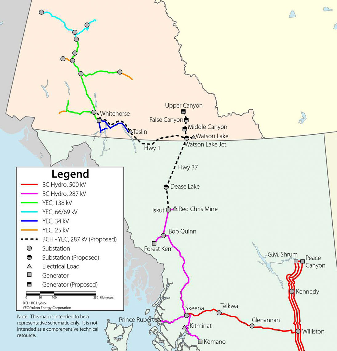Whitehorse Daily Star: Proposed grid link to B C  is called a nation